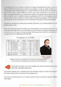 Il Trading sul Forex Vol. 1-29