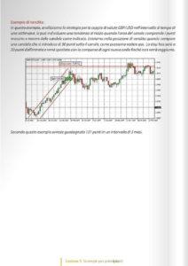 Il Trading sul Forex Vol. 1-44