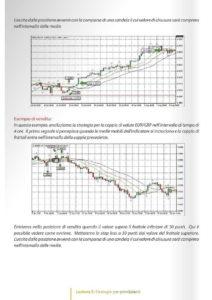 Il Trading sul Forex Vol. 1-46
