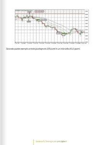 Il Trading sul Forex Vol. 1-47