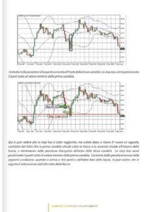 Il Trading sul Forex Vol. 1-49