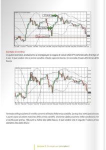 Il Trading sul Forex Vol. 1-50