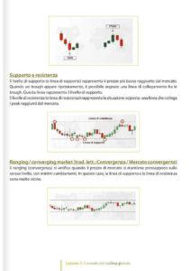 Il Trading sul Forex Vol. 2-08