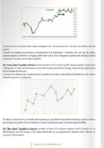 Il Trading sul Forex Vol. 2-25
