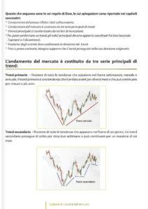 Il Trading sul Forex Vol. 2-28