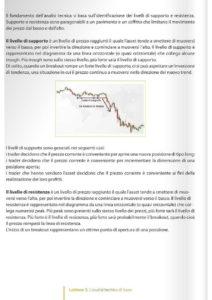 Il Trading sul Forex Vol. 2-33