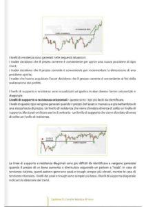 Il Trading sul Forex Vol. 2-34