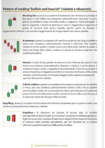 Il Trading sul Forex Vol. 2-41