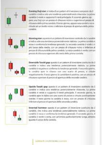 Il Trading sul Forex Vol. 2-43