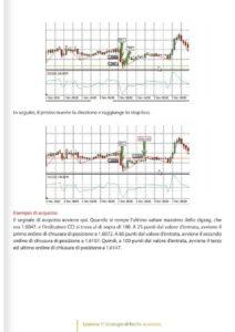 Il Trading sul Forex Vol. 2-49