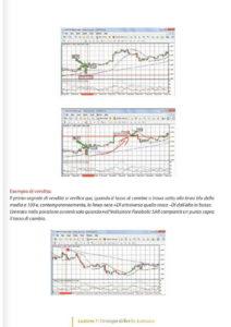 Il Trading sul Forex Vol. 2-53