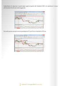 Il Trading sul Forex Vol. 2-54