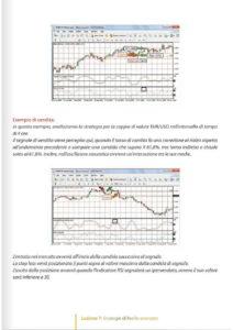 Il Trading sul Forex Vol. 2-61