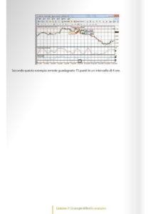 Il Trading sul Forex Vol. 2-62