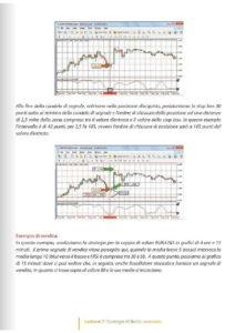 Il Trading sul Forex Vol. 2-65